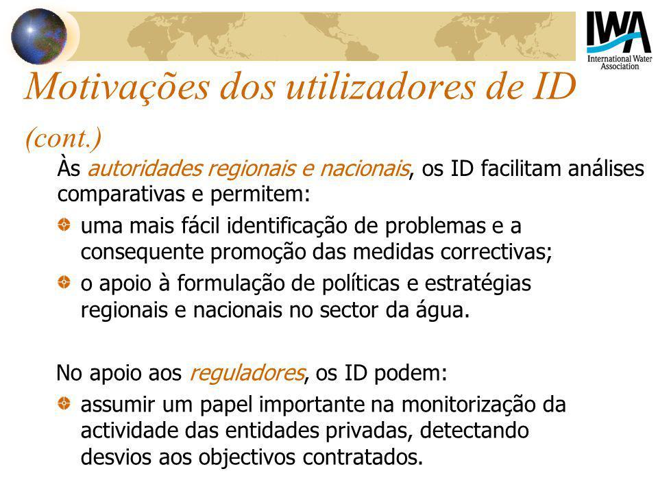 Motivações dos utilizadores de ID (cont.)