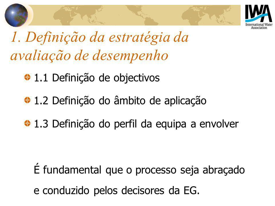 1. Definição da estratégia da avaliação de desempenho