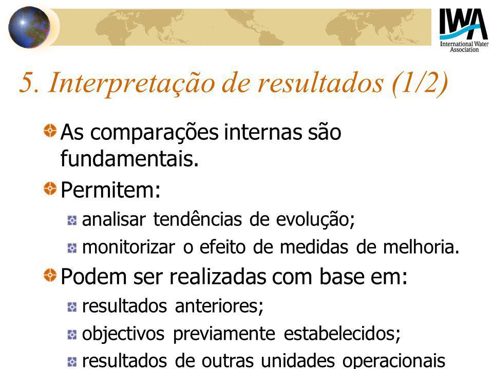 5. Interpretação de resultados (1/2)