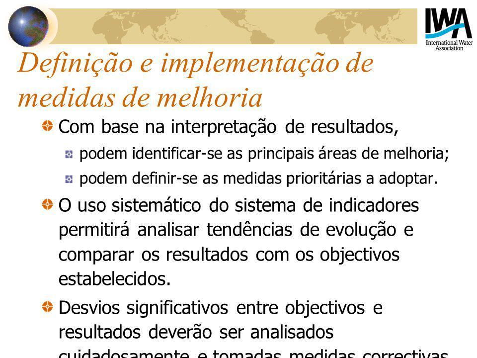 Definição e implementação de medidas de melhoria