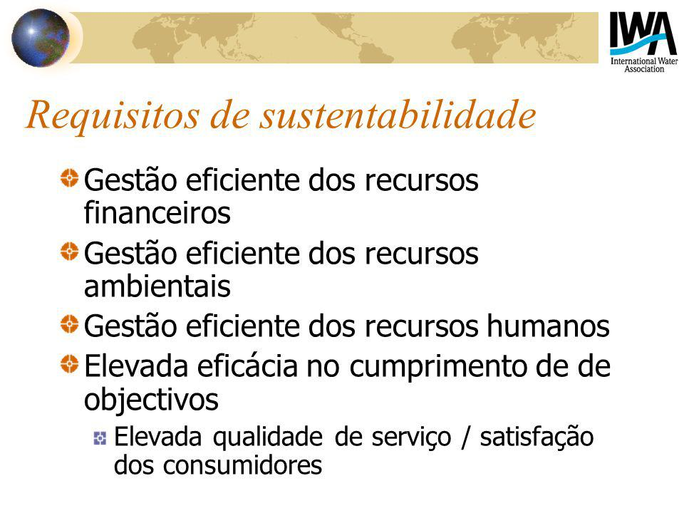Requisitos de sustentabilidade