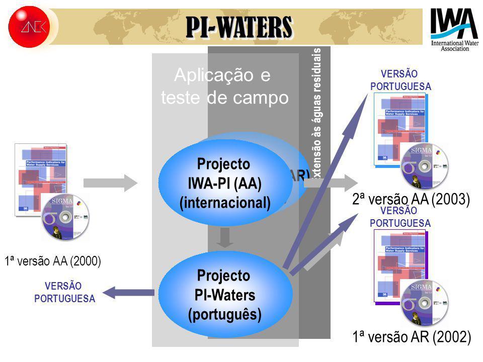 Extensão às águas residuais