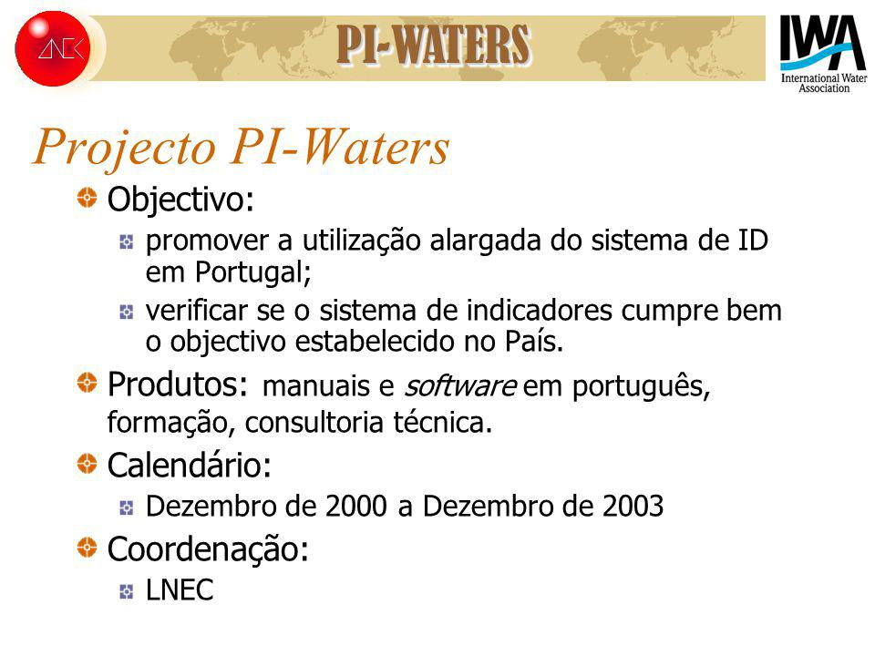 Projecto PI-Waters PI-WATERS Objectivo: