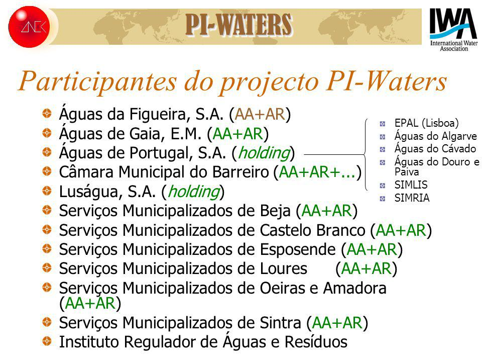 Participantes do projecto PI-Waters