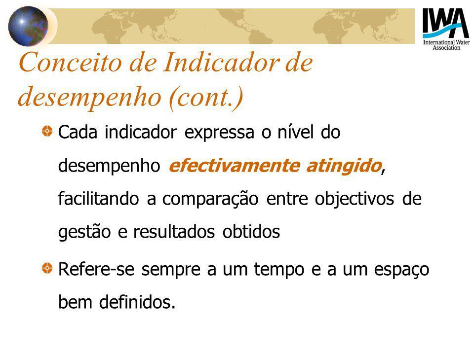 Conceito de Indicador de desempenho (cont.)