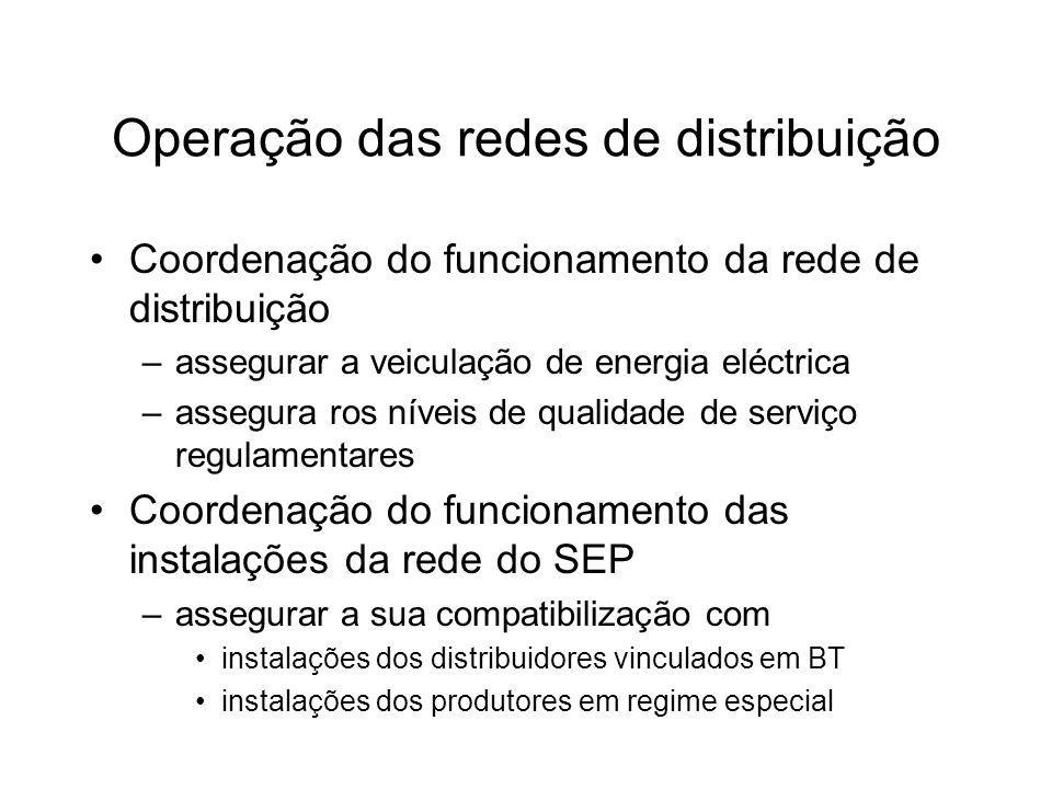 Operação das redes de distribuição