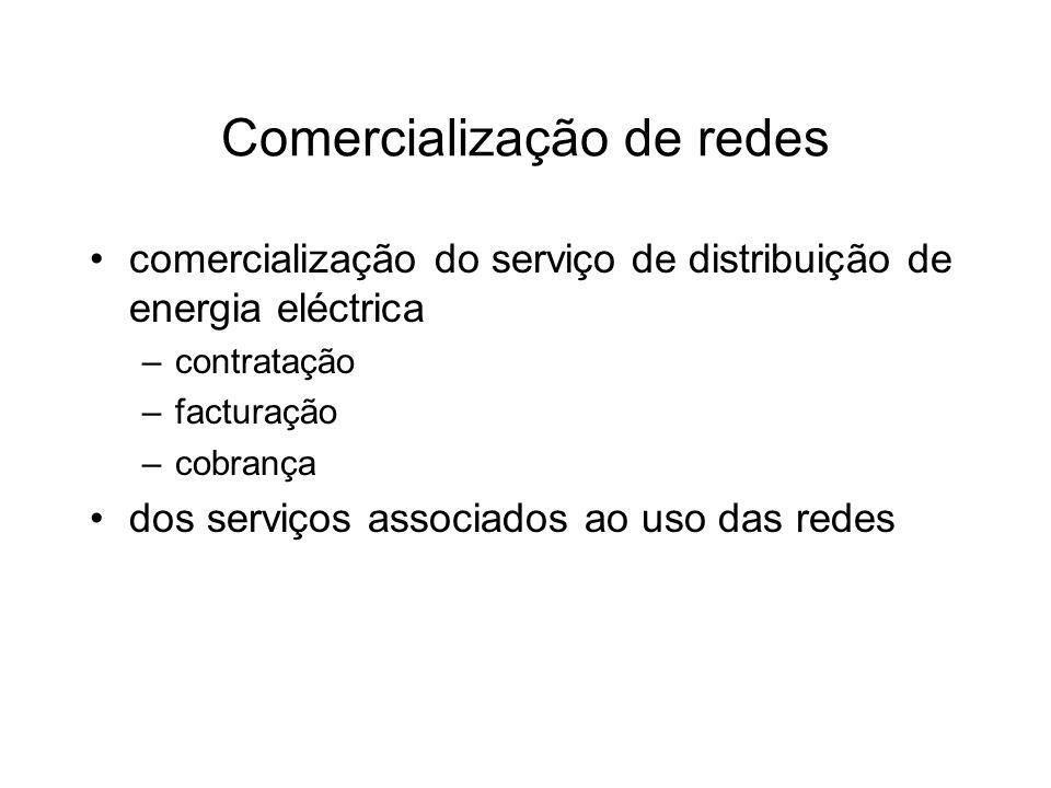 Comercialização de redes