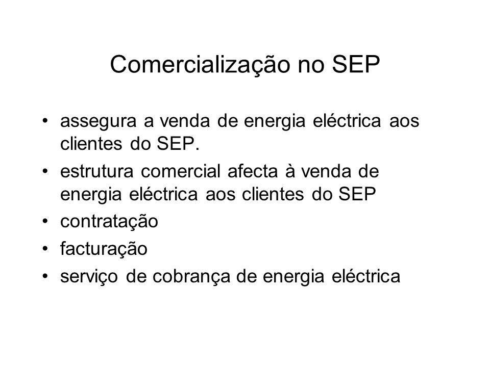 Comercialização no SEP