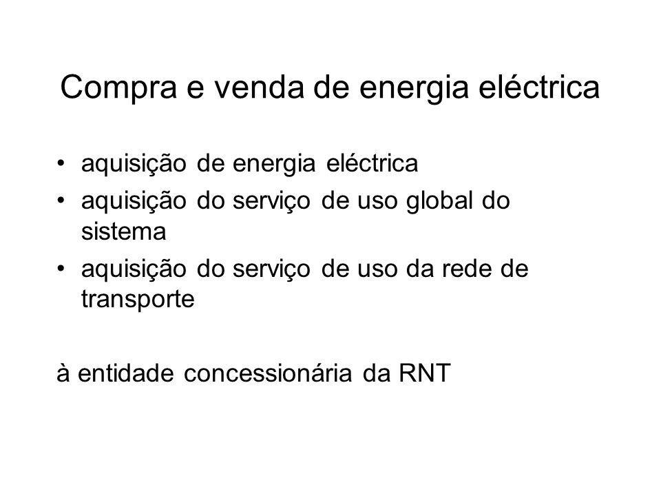 Compra e venda de energia eléctrica