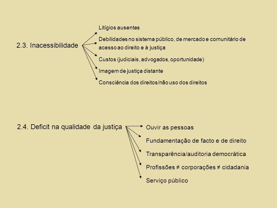 2.4. Deficit na qualidade da justiça