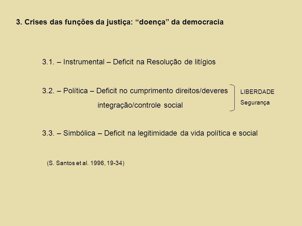 3. Crises das funções da justiça: doença da democracia