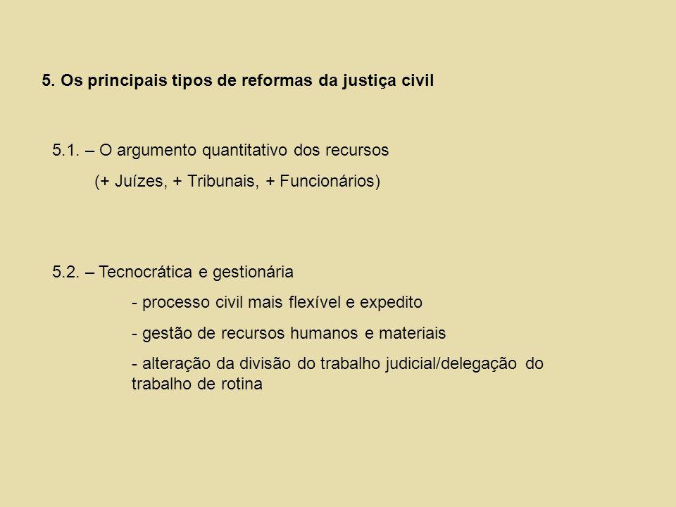 5. Os principais tipos de reformas da justiça civil