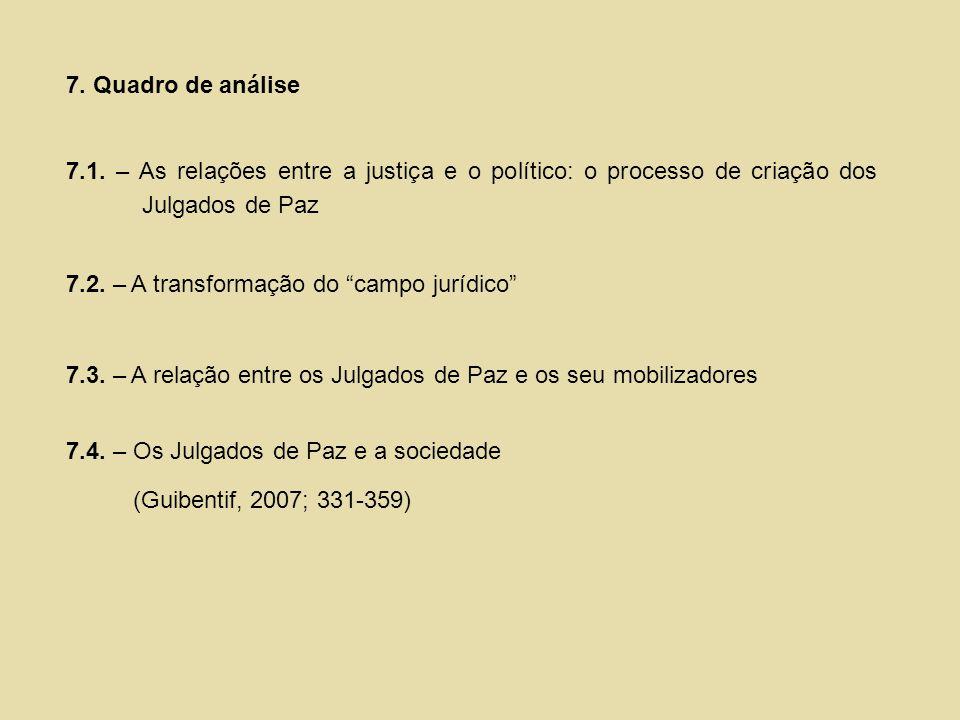7. Quadro de análise 7.1. – As relações entre a justiça e o político: o processo de criação dos Julgados de Paz.