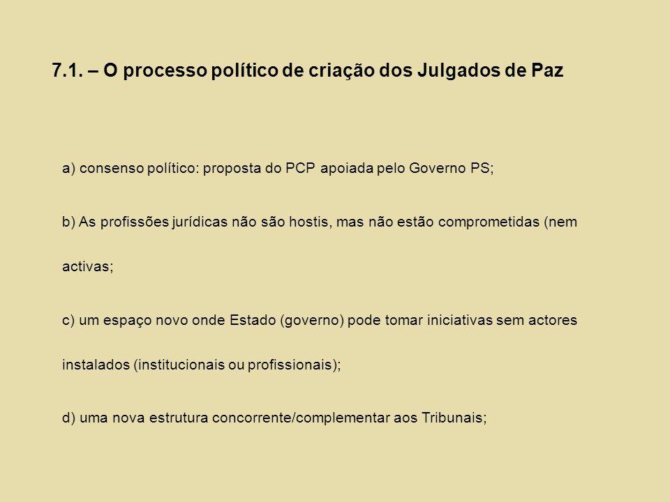 7.1. – O processo político de criação dos Julgados de Paz