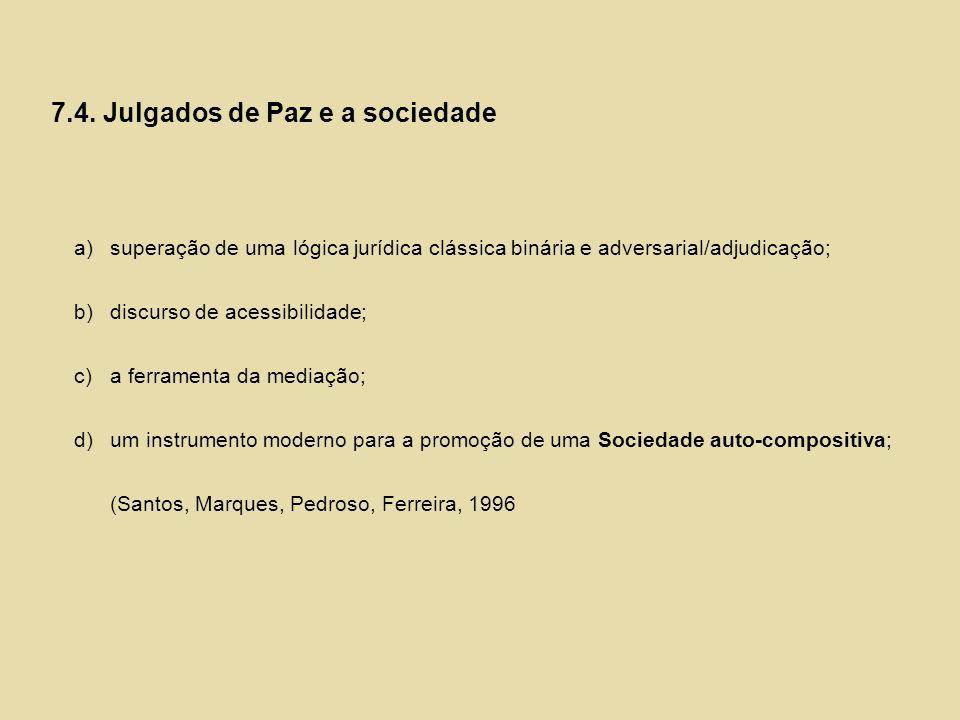 7.4. Julgados de Paz e a sociedade
