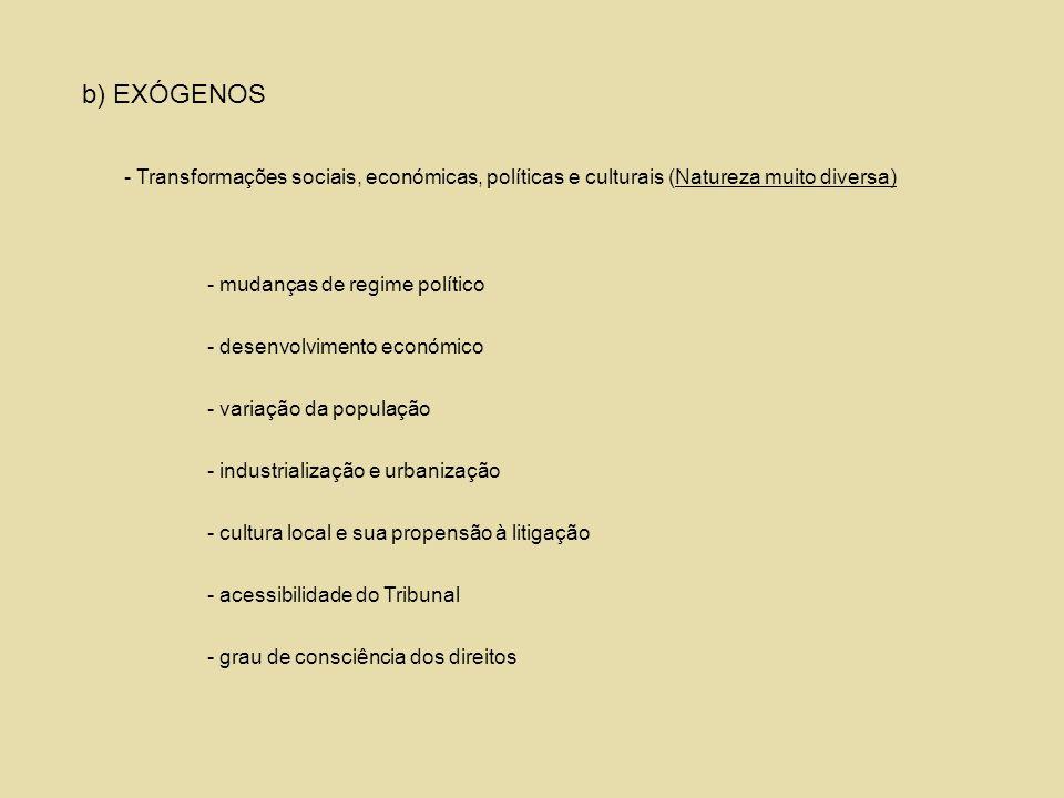 b) EXÓGENOS - Transformações sociais, económicas, políticas e culturais (Natureza muito diversa) - mudanças de regime político.