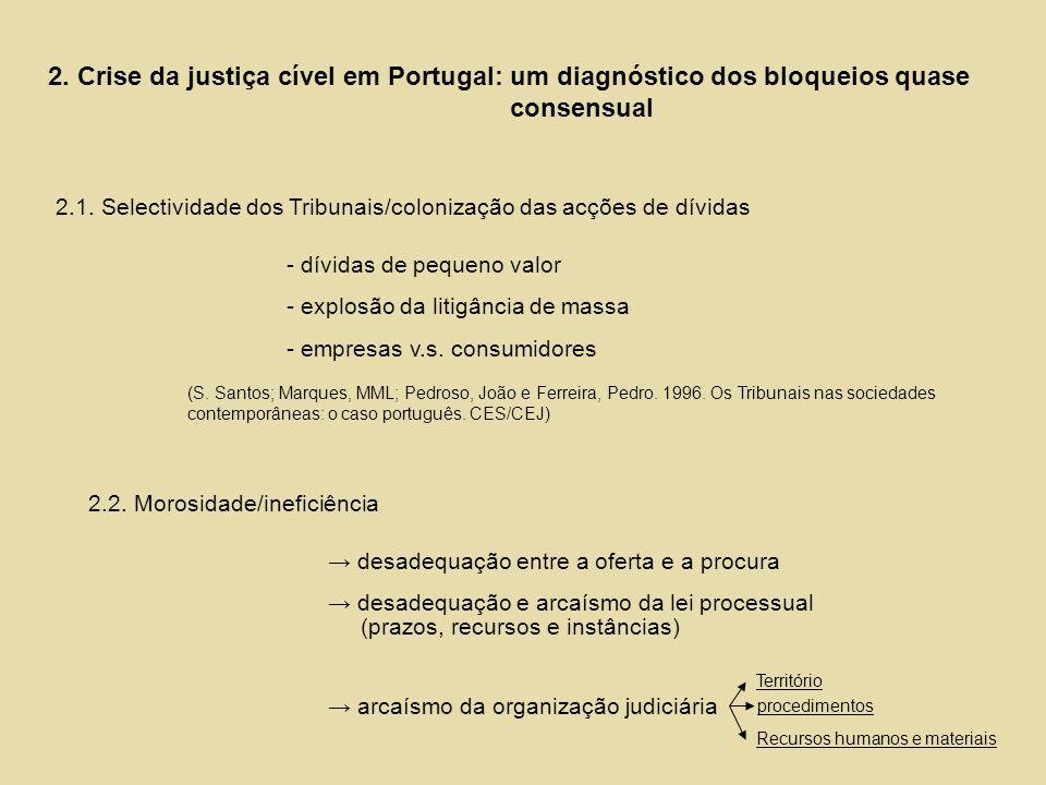 2. Crise da justiça cível em Portugal: um diagnóstico dos bloqueios quase consensual