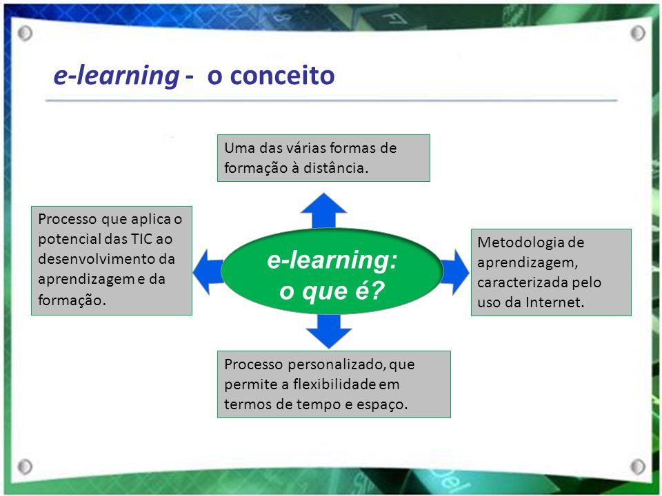 e-learning - o conceito