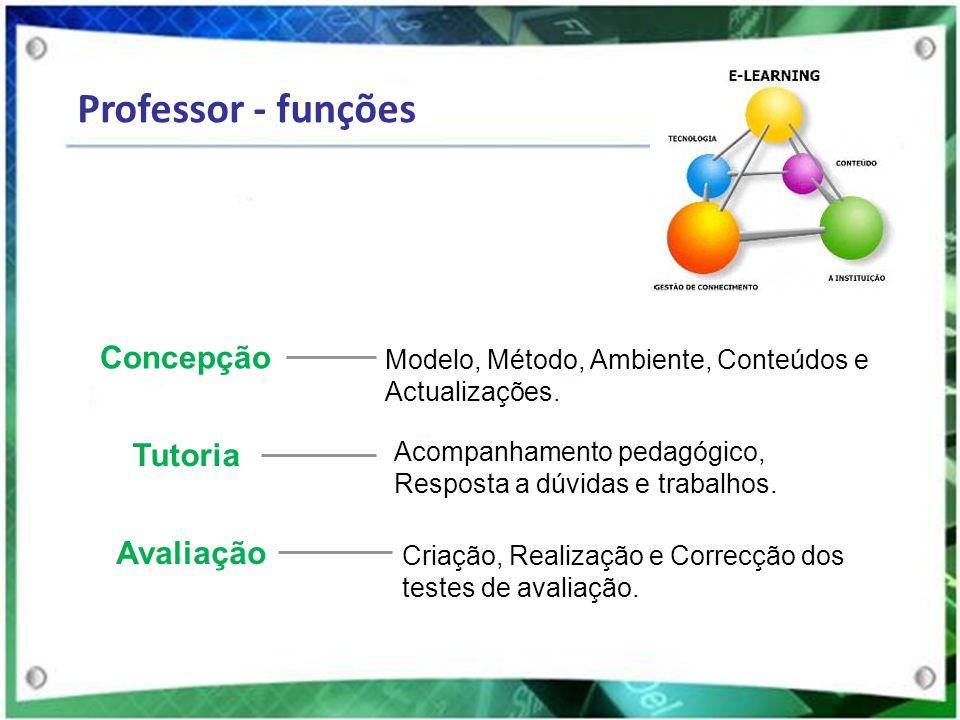 Professor - funções Concepção Tutoria Avaliação