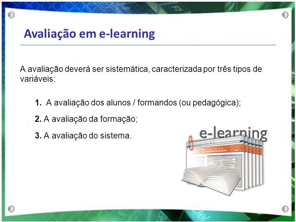 Avaliação em e-learning