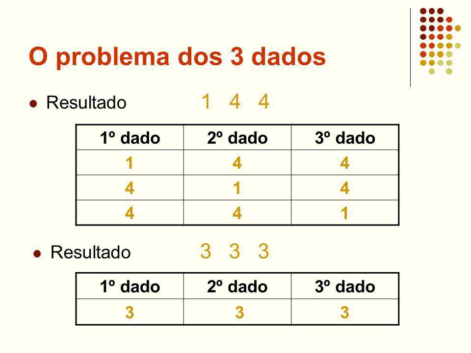 O problema dos 3 dados Resultado 1 4 4 Resultado 3 3 3 1º dado 2º dado