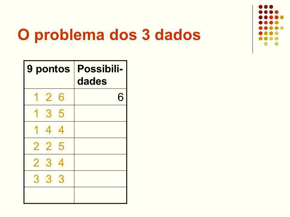 O problema dos 3 dados 1 2 6 6 1 3 5 1 4 4 2 2 5 2 3 4 3 3 3 9 pontos