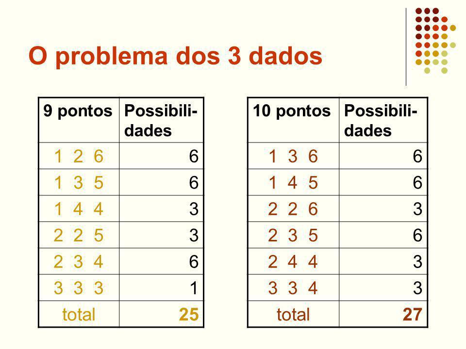 O problema dos 3 dados 1 2 6 6 1 3 5 1 4 4 3 2 2 5 2 3 4 3 3 3 1 total