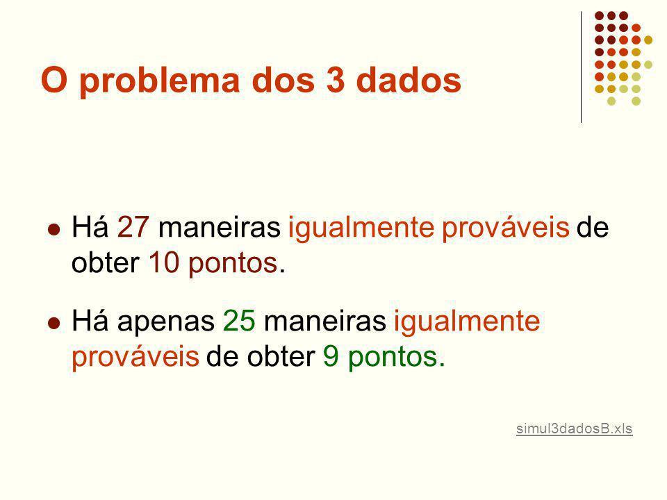 O problema dos 3 dados Há 27 maneiras igualmente prováveis de obter 10 pontos. Há apenas 25 maneiras igualmente prováveis de obter 9 pontos.