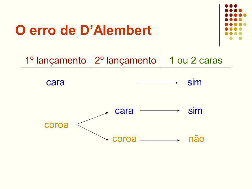 O erro de D'Alembert 1º lançamento 2º lançamento 1 ou 2 caras cara sim
