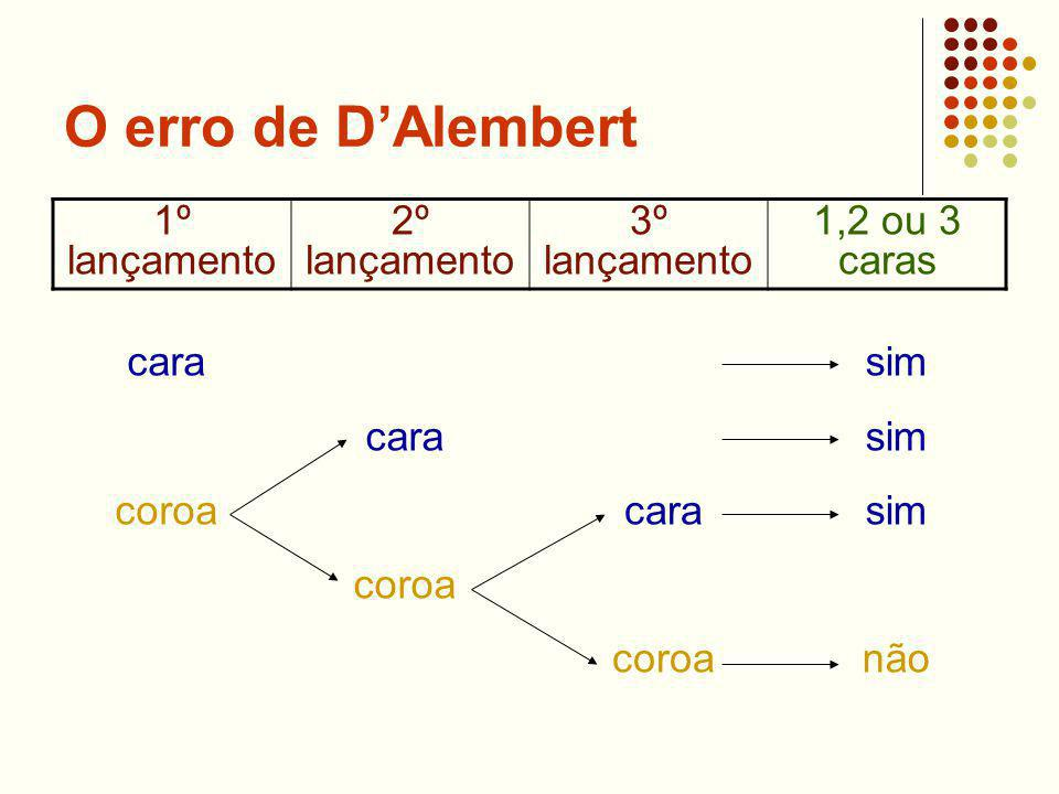 O erro de D'Alembert 1º lançamento 2º lançamento 3º lançamento