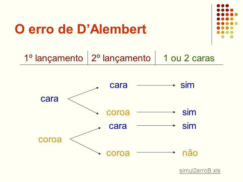 O erro de D'Alembert 1º lançamento 2º lançamento 1 ou 2 caras