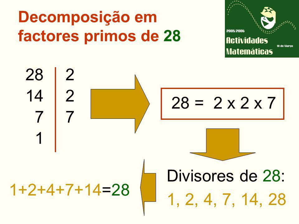 Decomposição em factores primos de 28