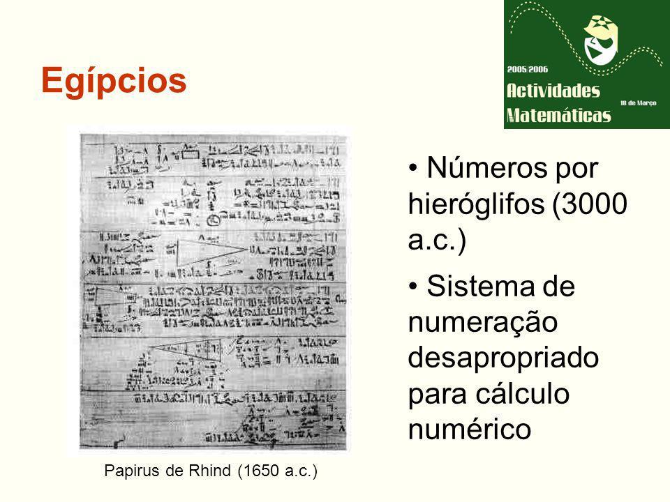 Egípcios Números por hieróglifos (3000 a.c.)