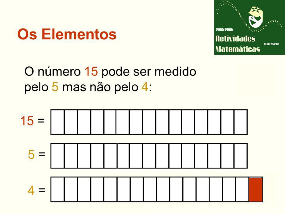 Os Elementos O número 15 pode ser medido pelo 5 mas não pelo 4: 15 =
