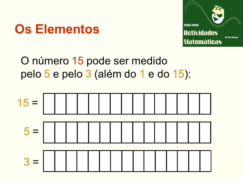 Os Elementos O número 15 pode ser medido