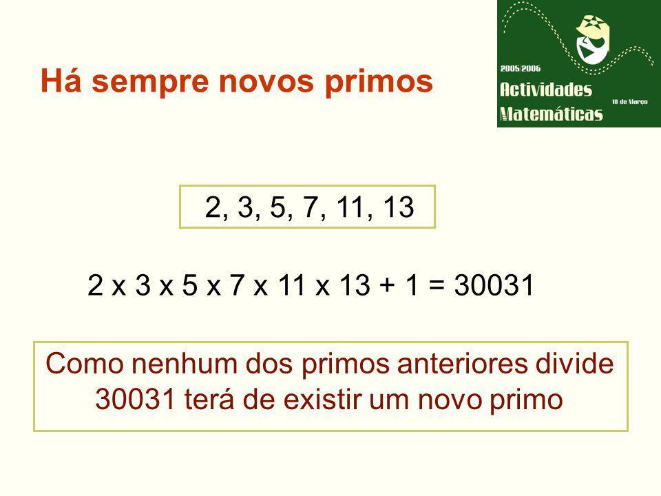 Há sempre novos primos 2, 3, 5, 7, 11, 13. 2 x 3 x 5 x 7 x 11 x 13 + 1 = 30031. Como nenhum dos primos anteriores divide.