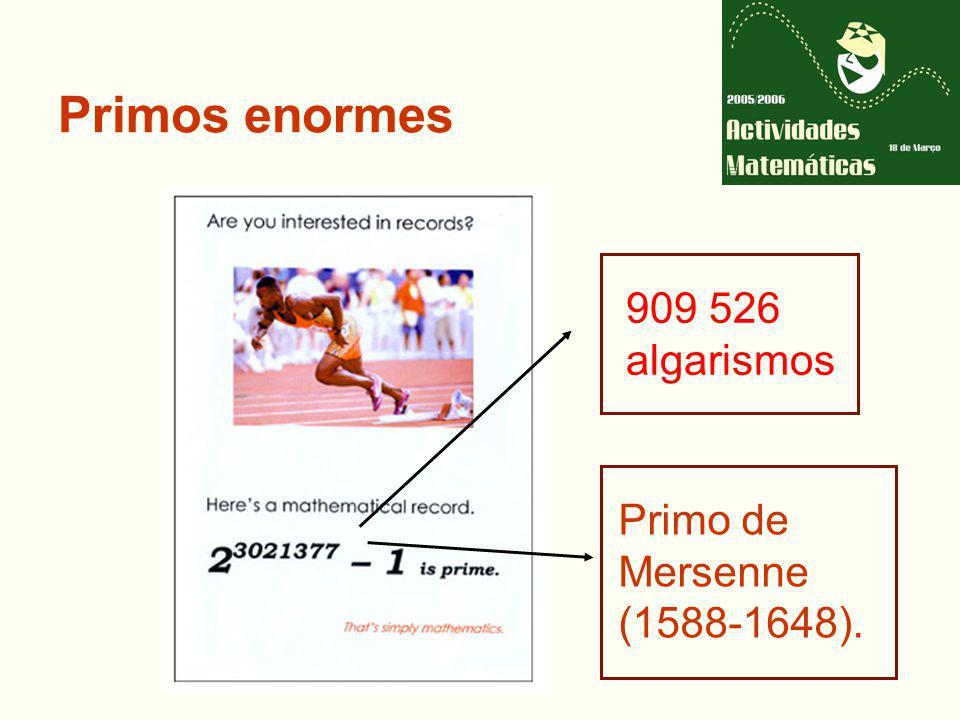 Primos enormes 909 526 algarismos Primo de Mersenne (1588-1648).
