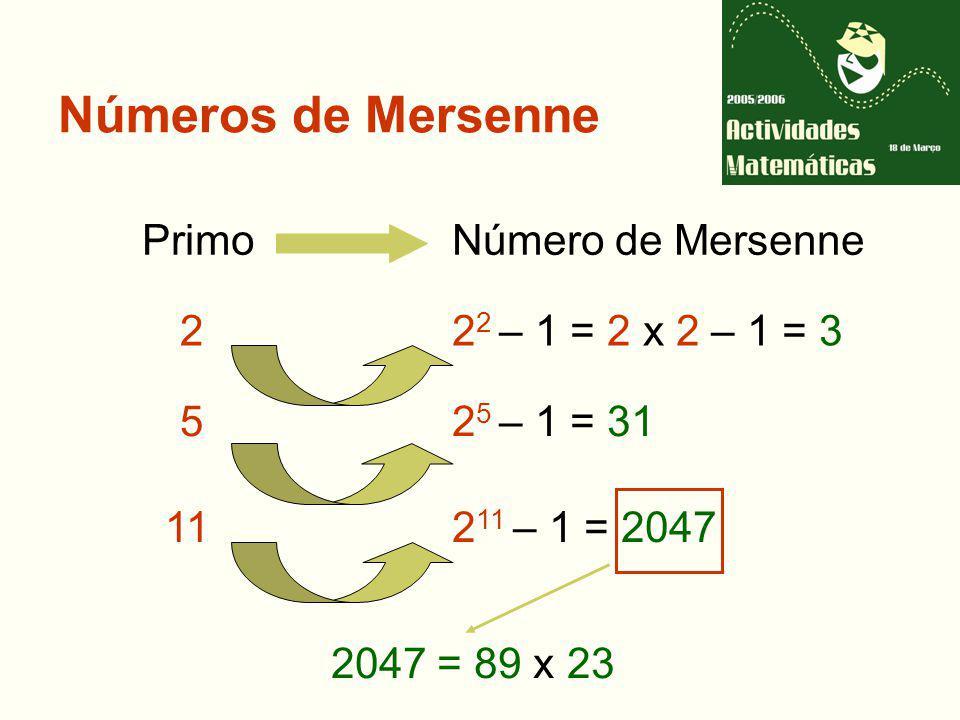 Números de Mersenne Primo Número de Mersenne 2 22 – 1 = 2 x 2 – 1 = 3