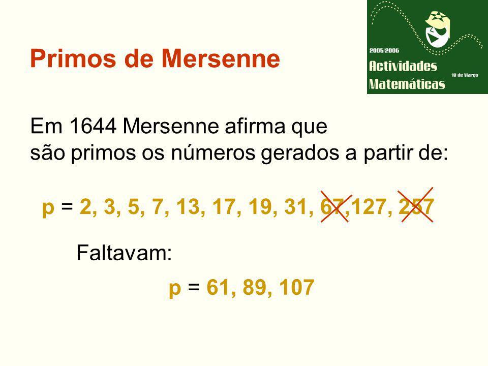 Primos de Mersenne Em 1644 Mersenne afirma que