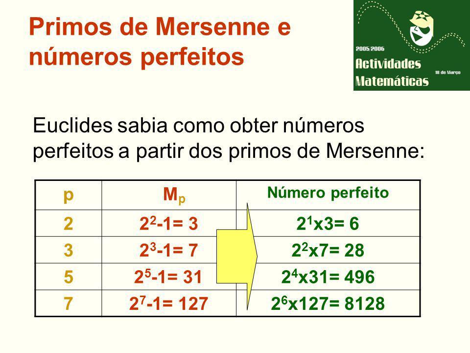 Primos de Mersenne e números perfeitos