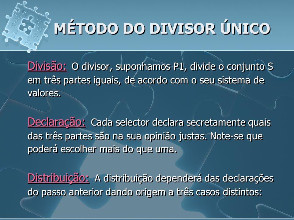 MÉTODO DO DIVISOR ÚNICO