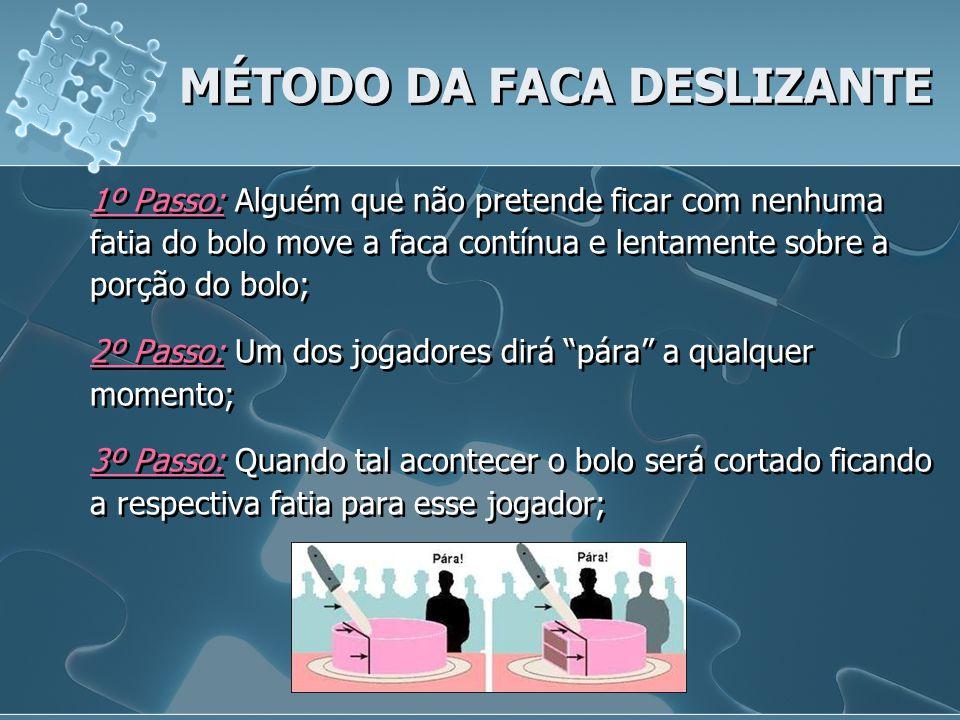 MÉTODO DA FACA DESLIZANTE
