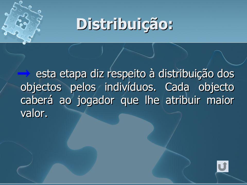 Distribuição: esta etapa diz respeito à distribuição dos objectos pelos indivíduos.