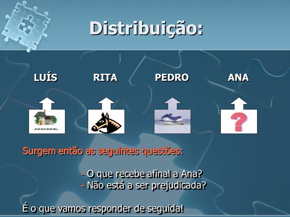 Distribuição: LUÍS RITA PEDRO ANA