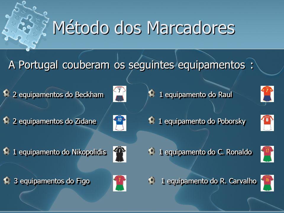 Método dos Marcadores A Portugal couberam os seguintes equipamentos :