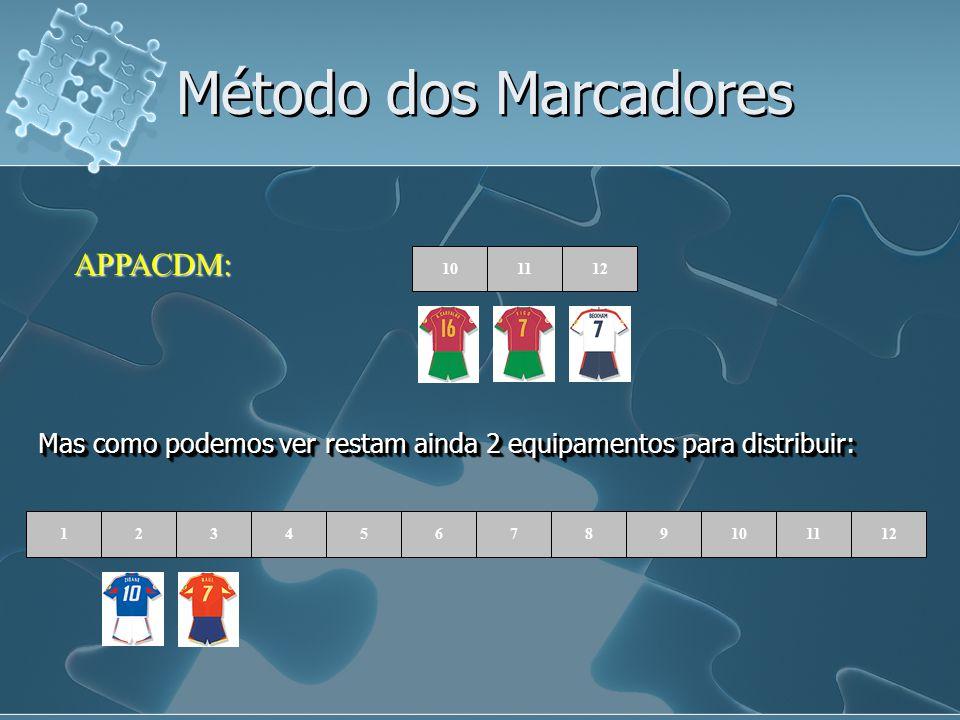 Método dos Marcadores APPACDM: