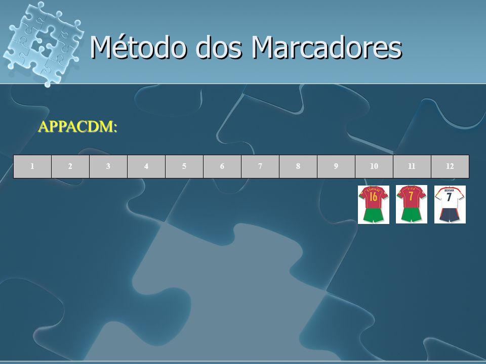 Método dos Marcadores APPACDM: 12 6 5 4 3 2 1 11 10 9 8 7