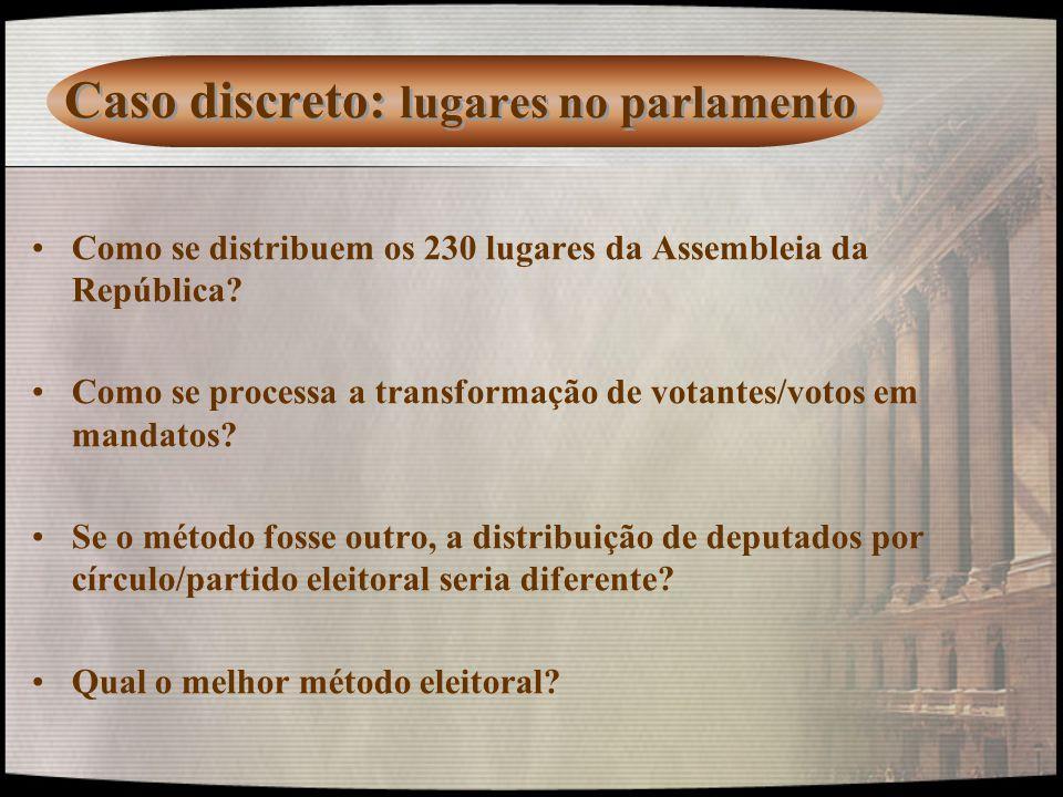 Caso discreto: lugares no parlamento