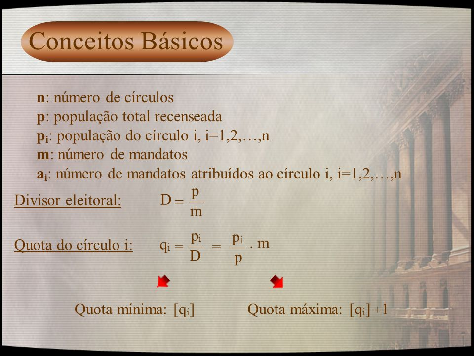 Conceitos Básicos n: número de círculos p: população total recenseada