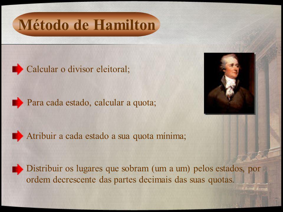Método de Hamilton Calcular o divisor eleitoral;